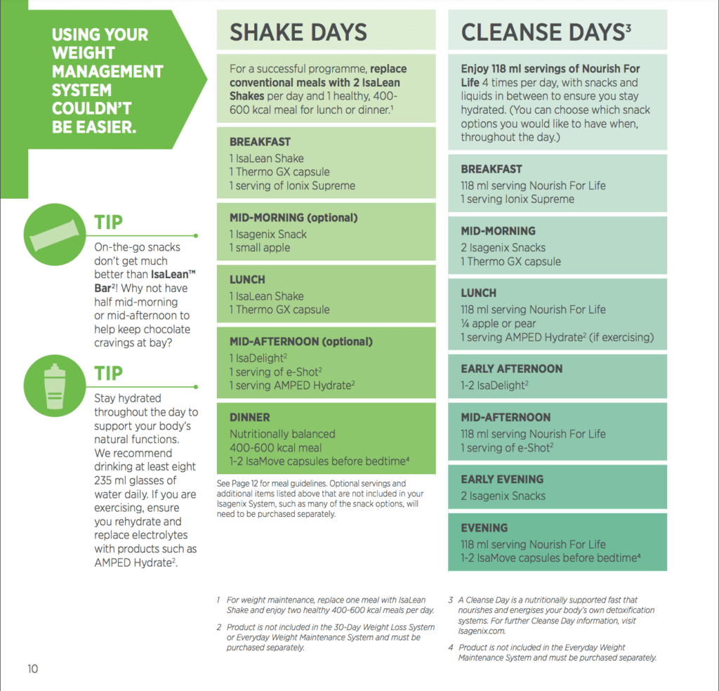 How do shake and cleanse days work